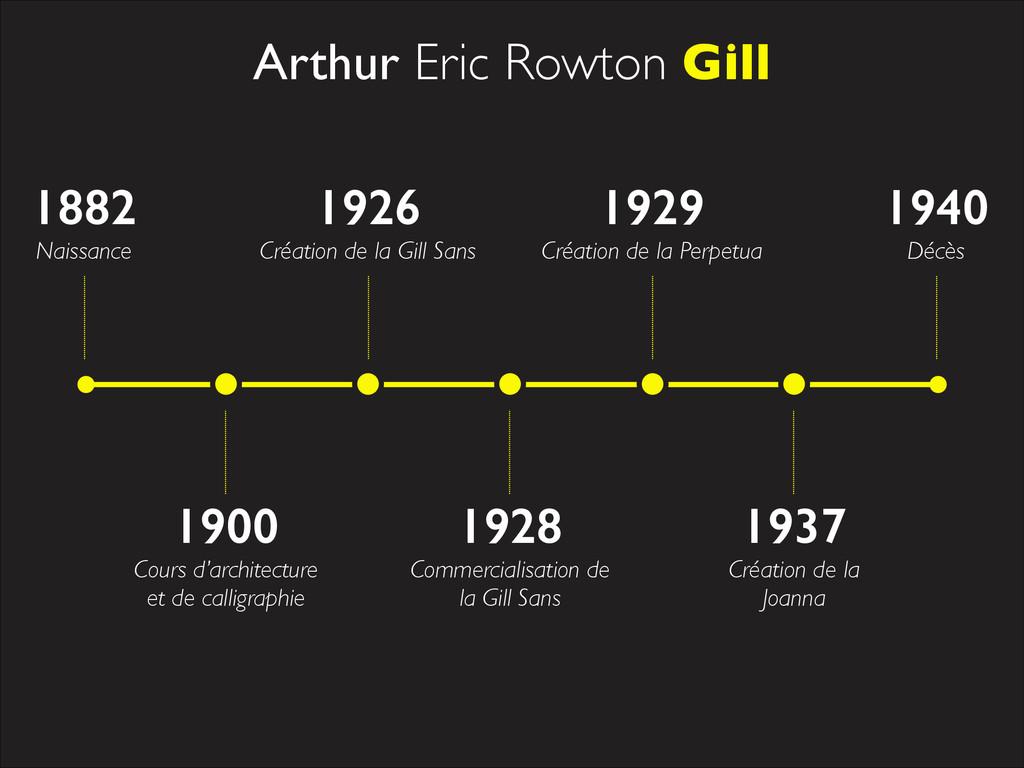 1882 Naissance Arthur Eric Rowton Gill 1900 Cou...