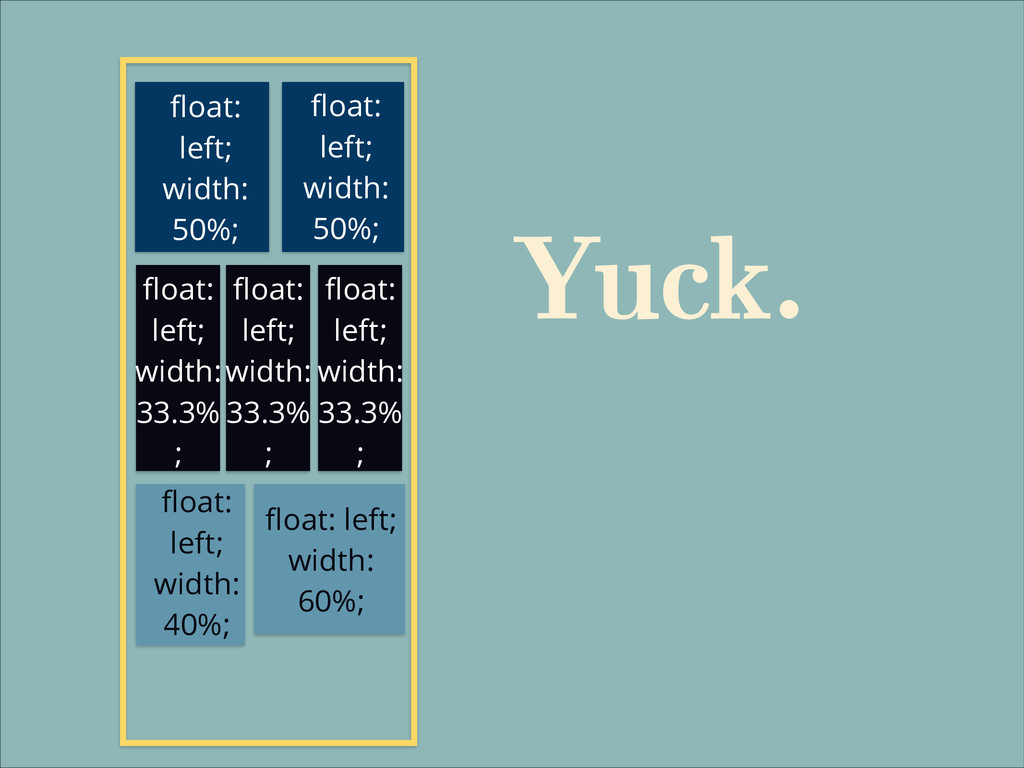 float: left; width: 50%; float: left; width: 50...