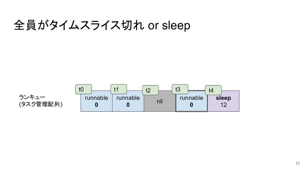 全員がタイムスライス切れ or sleep 11 runnable 0 runnable 0 ...