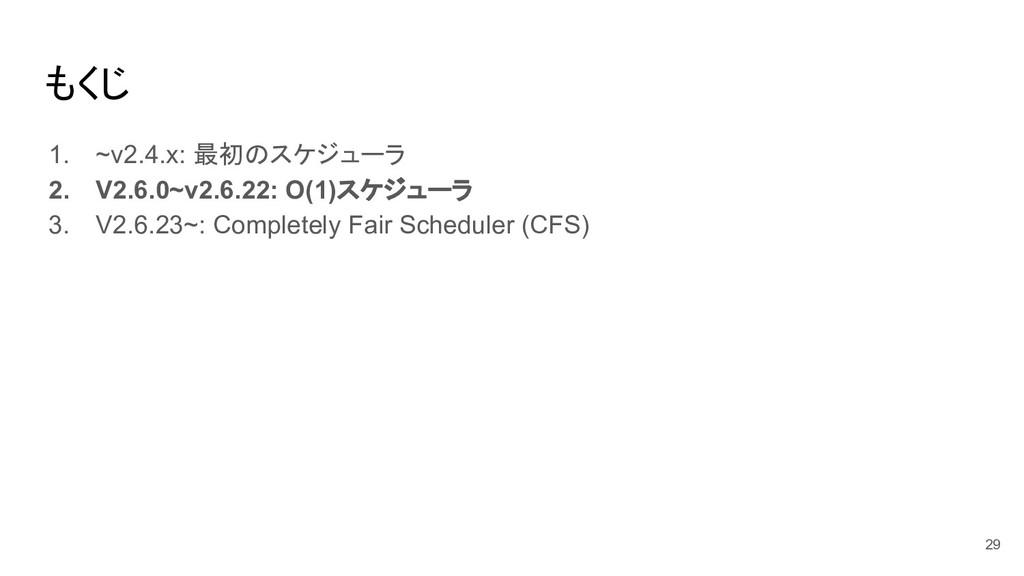 もくじ 1. ~v2.4.x: 最初のスケジューラ 2. V2.6.0~v2.6.22: O(...