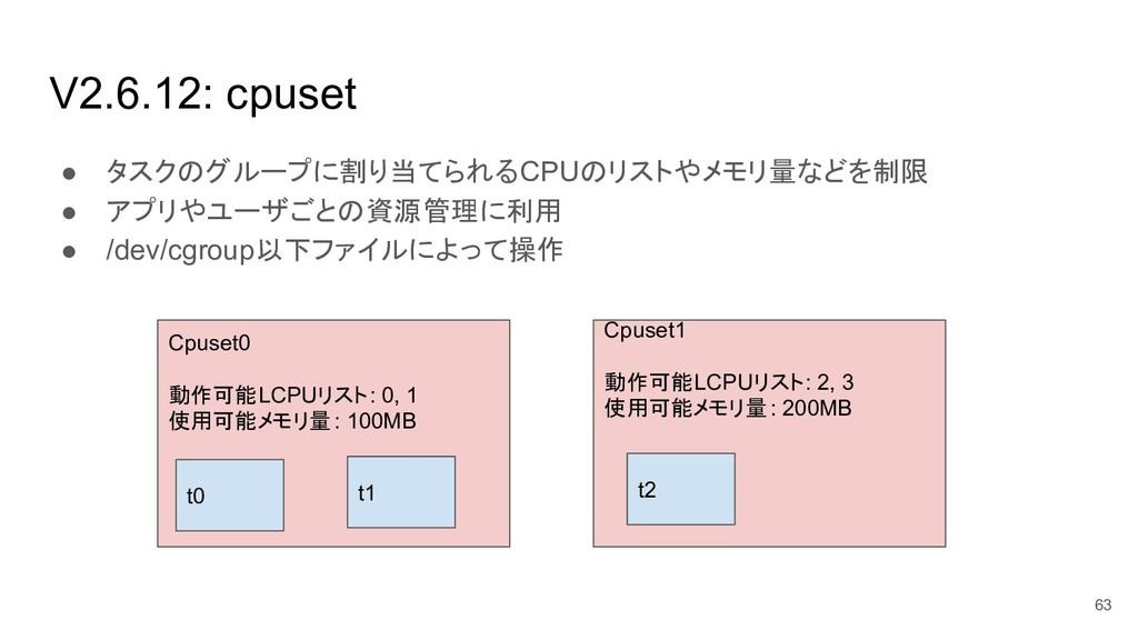 V2.6.12: cpuset ● タスクのグループに割り当てられるCPUのリストやメモリ量な...