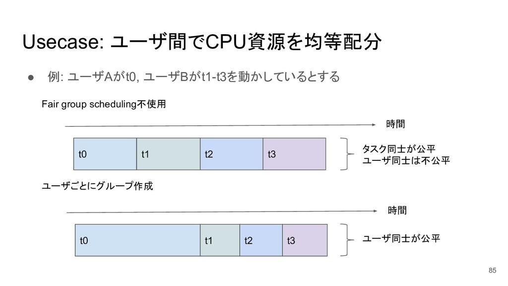 Usecase: ユーザ間でCPU資源を均等配分 ● 例: ユーザAがt0, ユーザBがt1-...