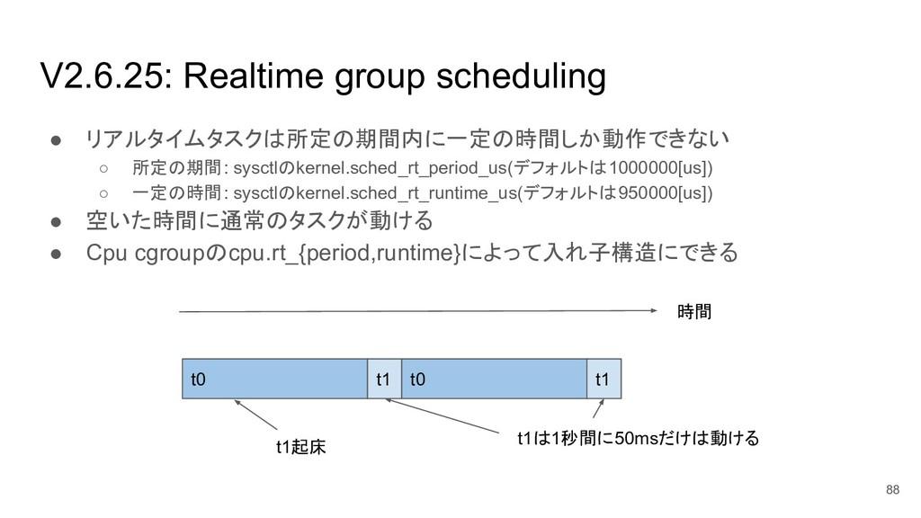 V2.6.25: Realtime group scheduling ● リアルタイムタスクは...