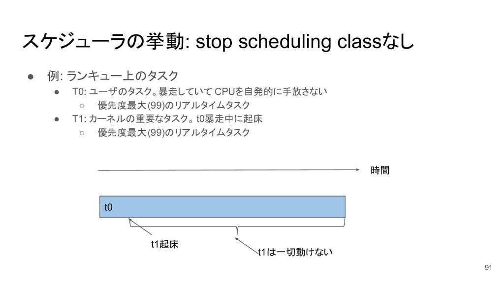 スケジューラの挙動: stop scheduling classなし ● 例: ランキュー上の...