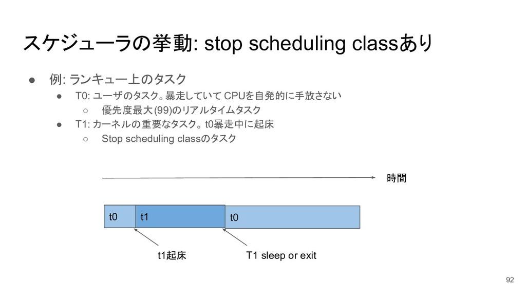 スケジューラの挙動: stop scheduling classあり ● 例: ランキュー上の...
