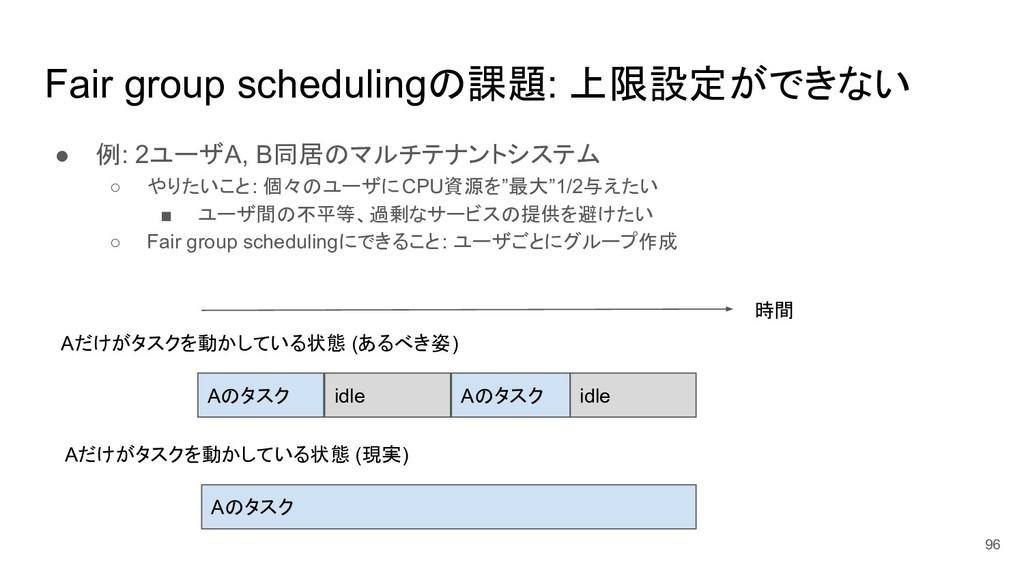 Fair group schedulingの課題: 上限設定ができない ● 例: 2ユーザA,...