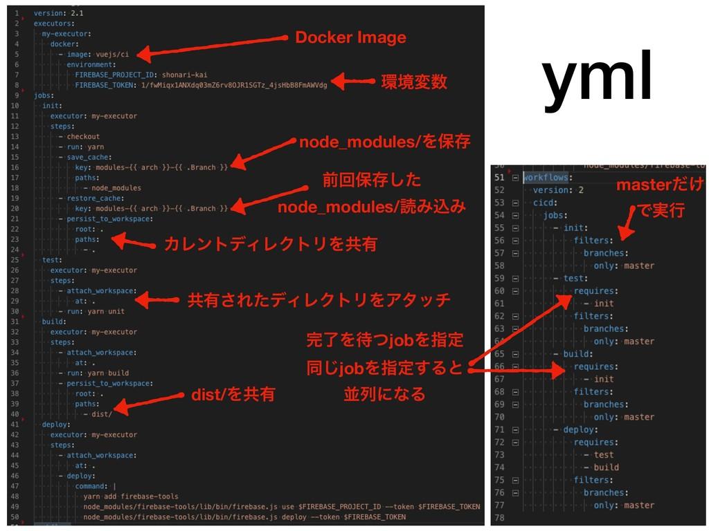 yml Docker Image ڥม node_modules/Λอଘ લճอଘͨ͠ n...