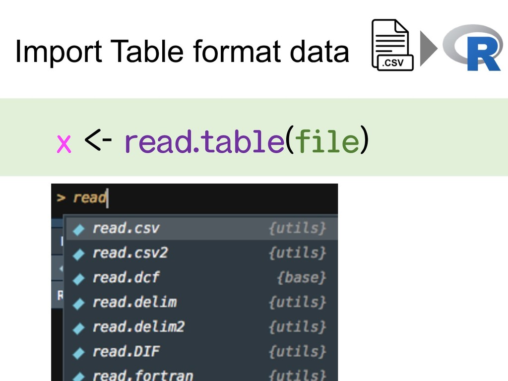 x <- read.table(file) Import Table format data