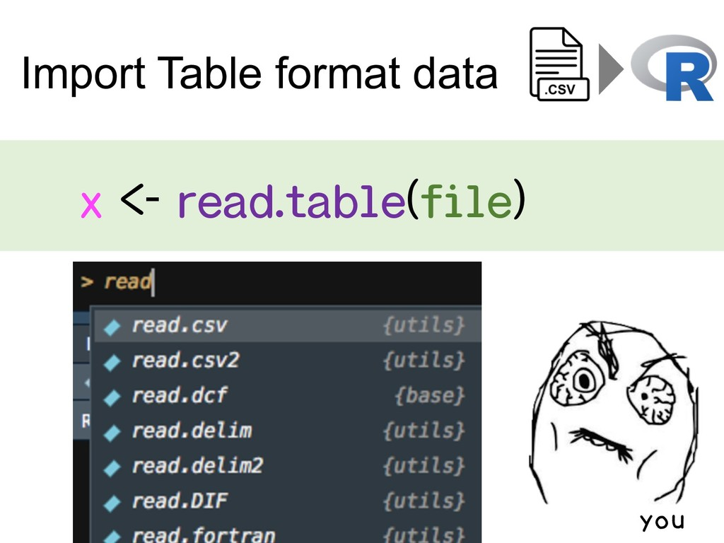 x <- read.table(file) Import Table format data ...