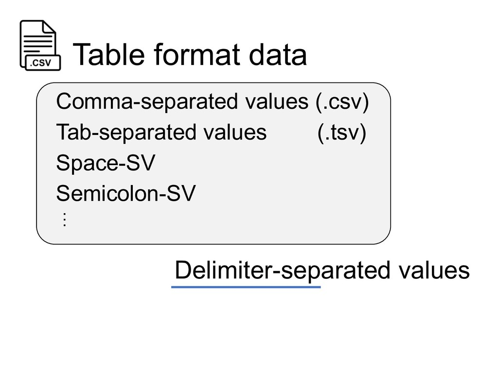 Table format data Comma-separated values (.csv)...