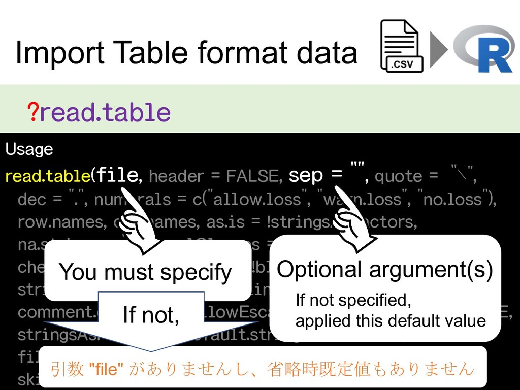 ?read.table Usage read.table(file, header = FAL...