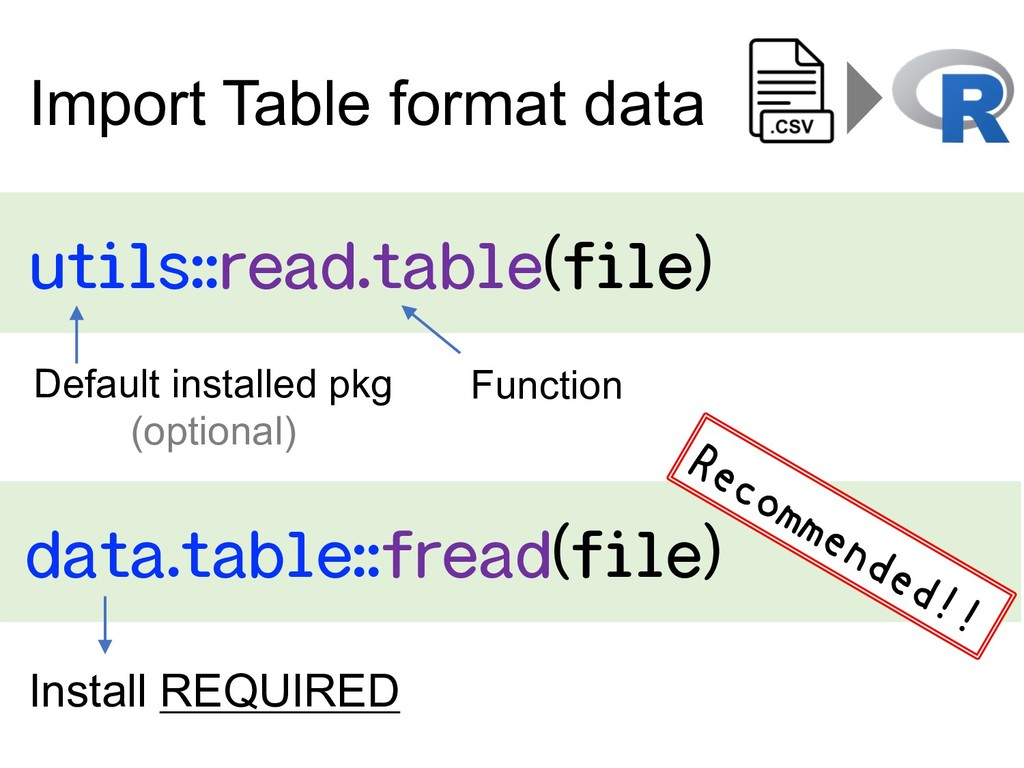 utils::read.table(file) Import Table format dat...