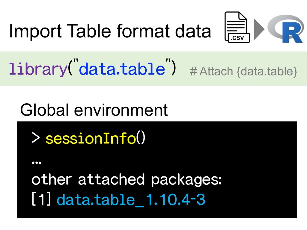 "Import Table format data library(""data.table"") ..."