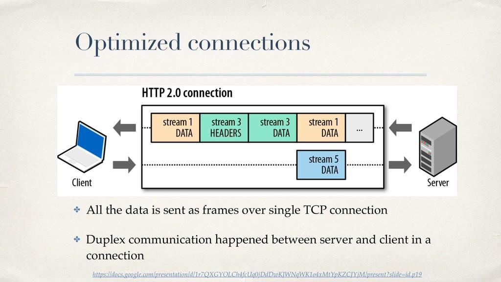 Optimized connections https://docs.google.com/p...