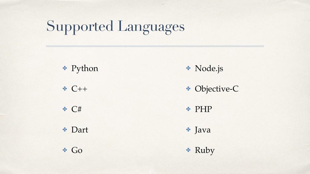 Supported Languages ✤ Python ✤ C++ ✤ C# ✤ Dart ...