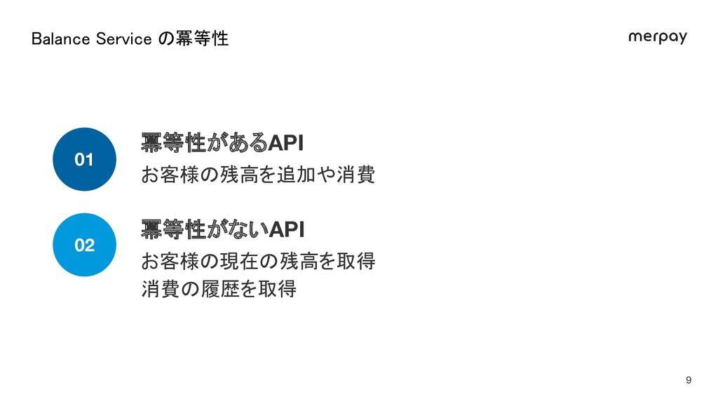 冪等性があるAPI 01 02 お客様の残高を追加や消費 冪等性がないAPI お客様の現在...