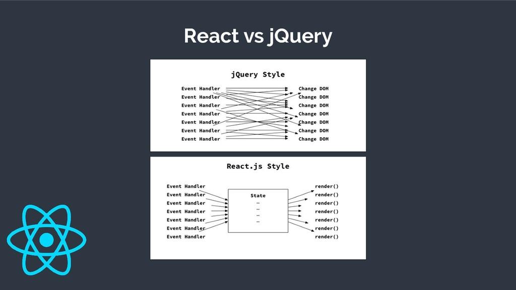 React vs jQuery