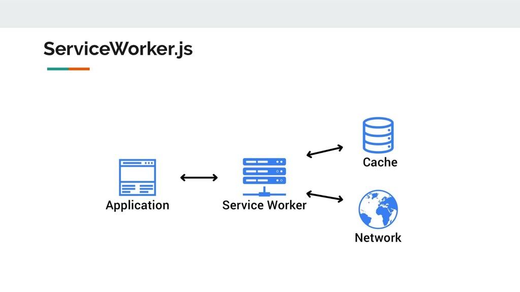 ServiceWorker.js