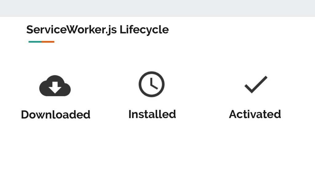 ServiceWorker.js Lifecycle Installed Downloaded...