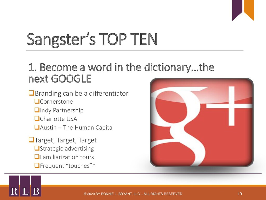 Sangster's TOP TEN 1. Become a word in the dict...