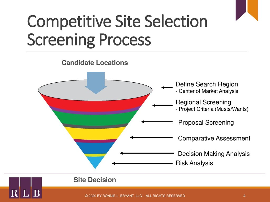 Competitive Site Selection Screening Process B ...