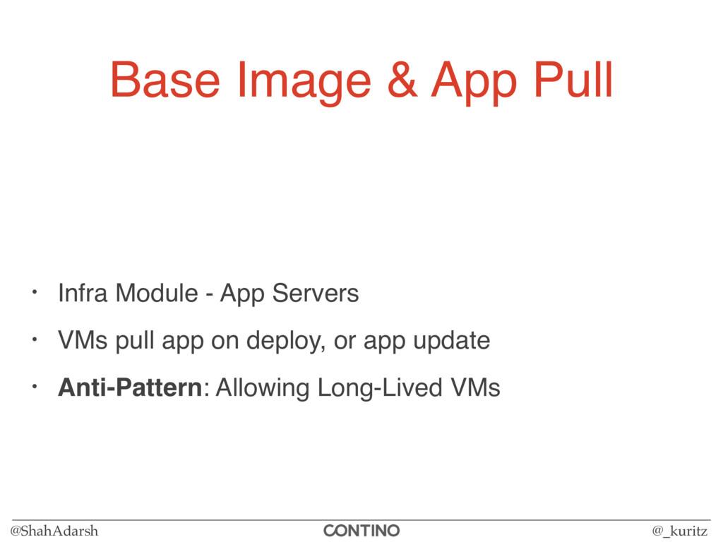 @ShahAdarsh @_kuritz Base Image & App Pull • In...