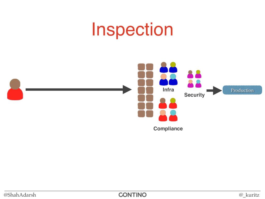 @ShahAdarsh @_kuritz Infra Compliance Security ...