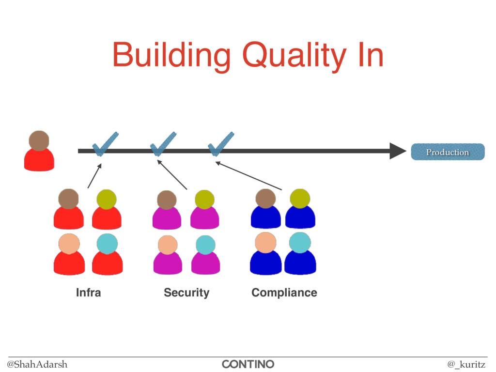 @ShahAdarsh @_kuritz Building Quality In Infra ...