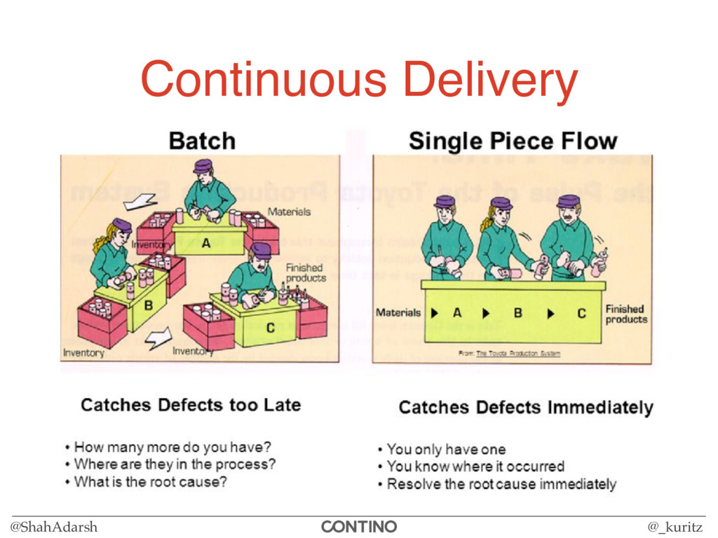 @ShahAdarsh @_kuritz Continuous Delivery