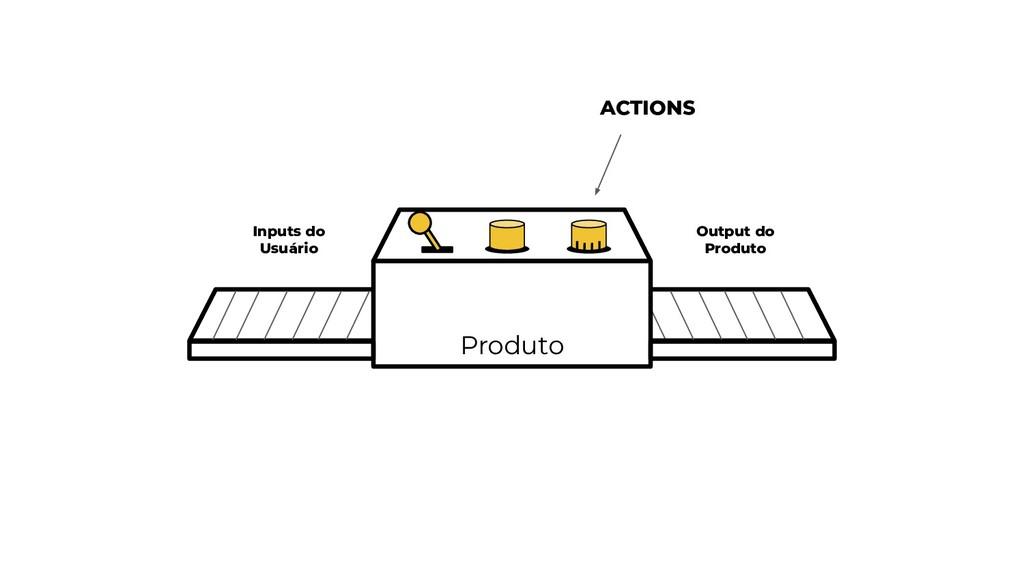 Inputs do Usuário Output do Produto ACTIONS Pro...