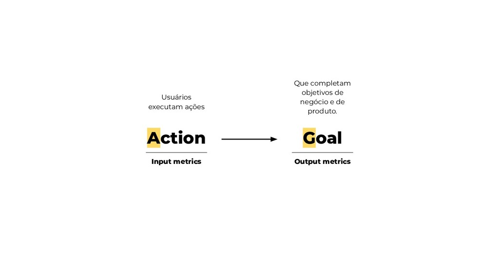 Goal Action Usuários executam ações Que complet...