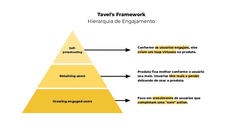 Tavel's Framework Hierarquia de Engajamento Foc...