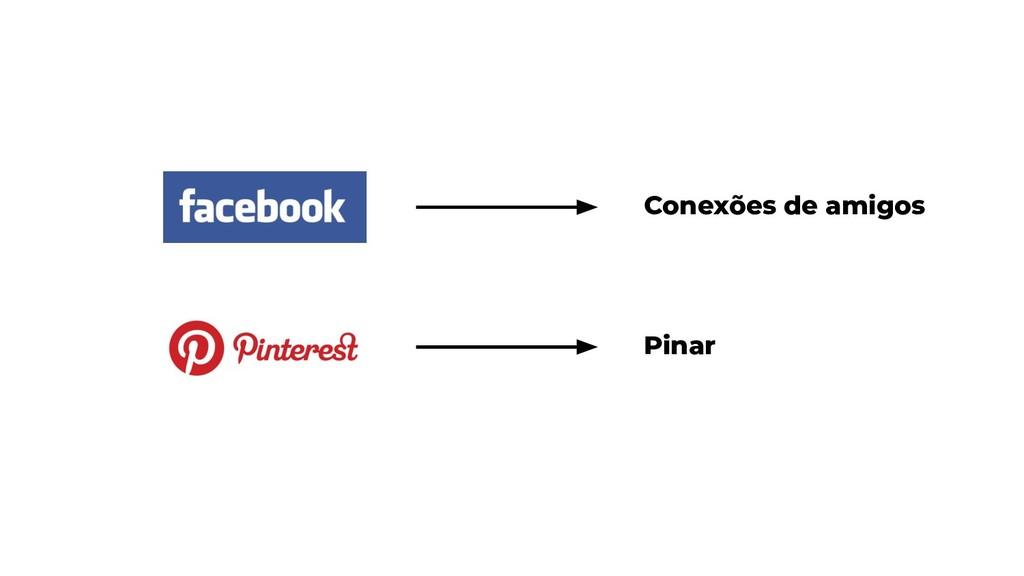 Conexões de amigos Pinar