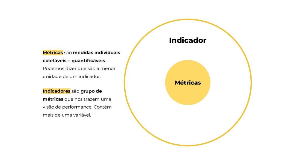 Indicador Métricas Métricas são medidas individ...