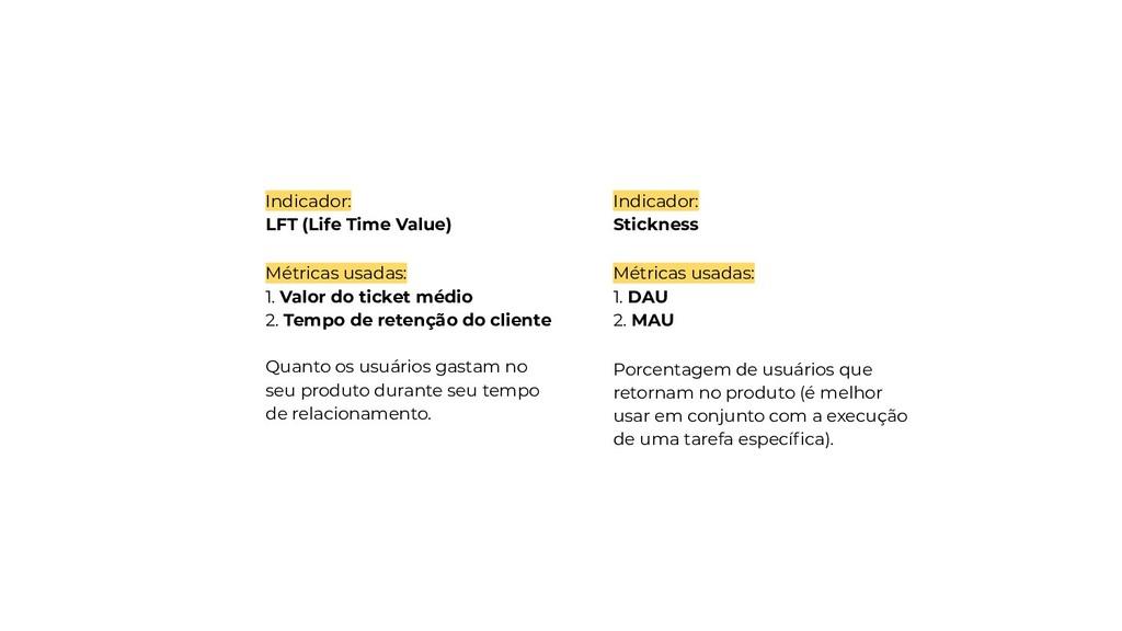 Indicador: LFT (Life Time Value) Métricas usada...