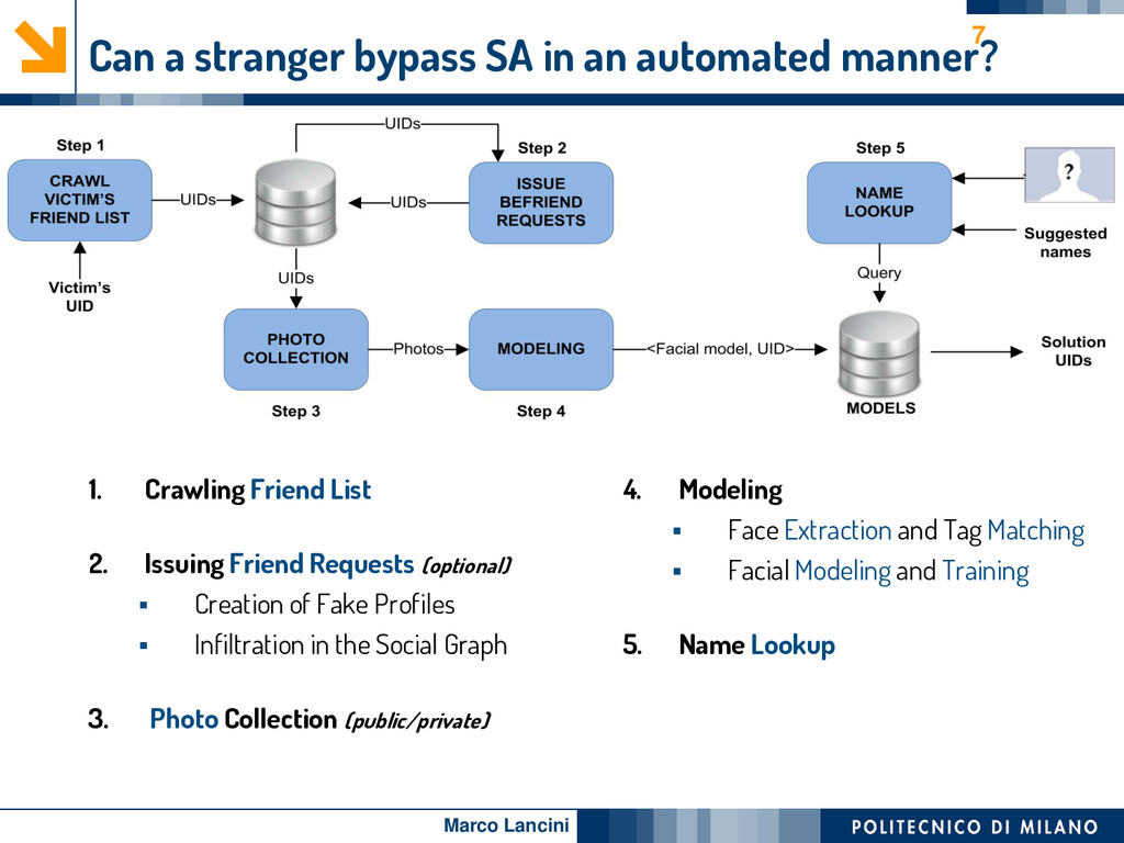 Marco Lancini Can a stranger bypass SA in an au...