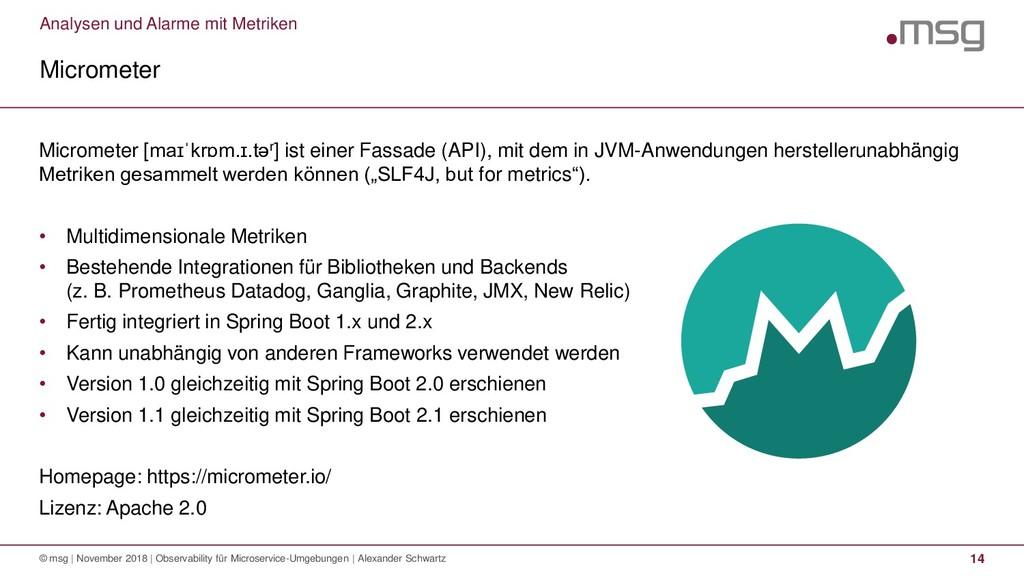 Analysen und Alarme mit Metriken Micrometer © m...