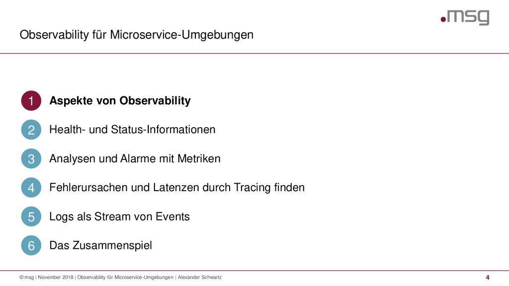 Observability für Microservice-Umgebungen 4 © m...