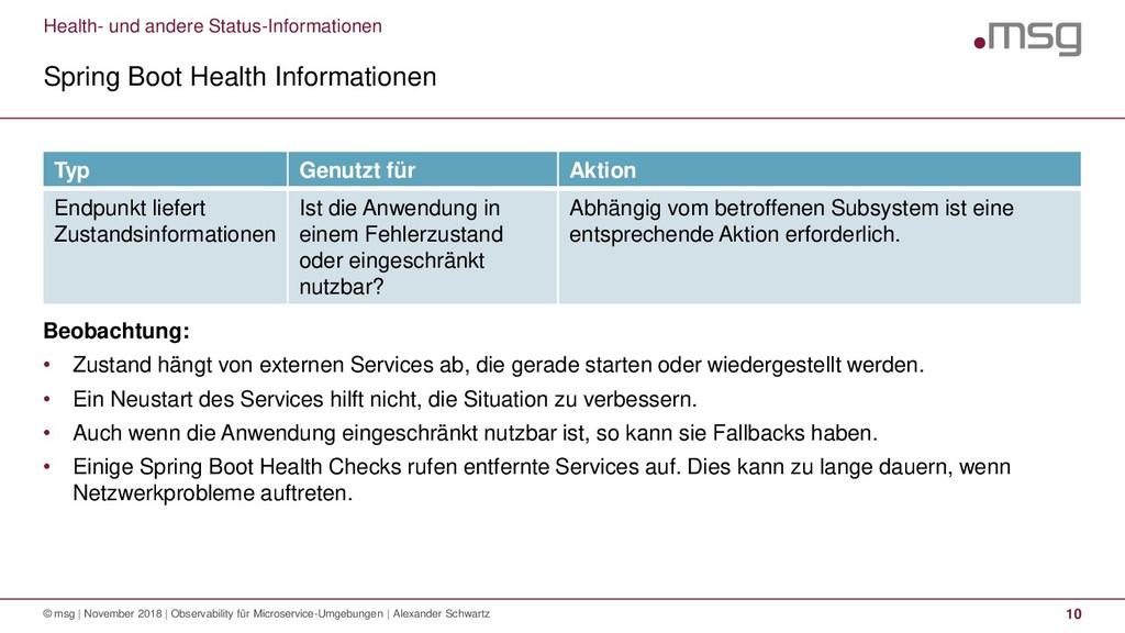 Health- und andere Status-Informationen Spring ...