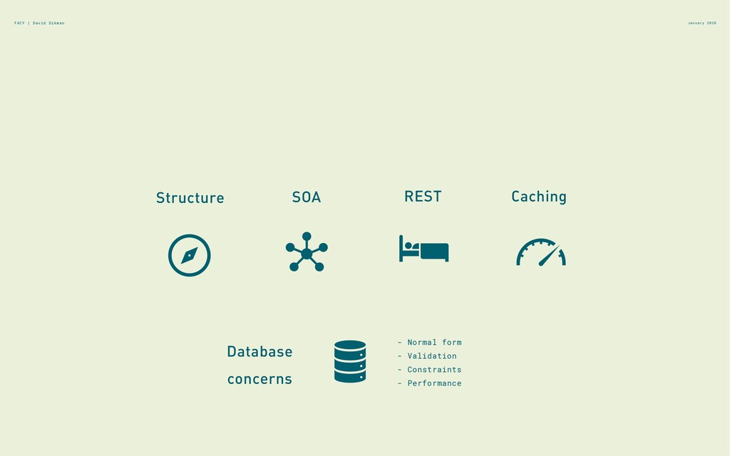 January 2020 Structure SOA REST Caching Databas...
