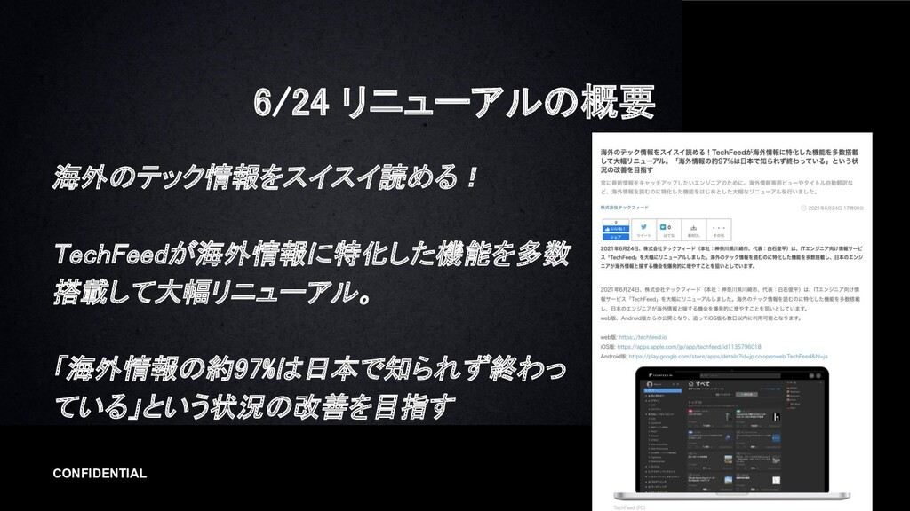 CONFIDENTIAL 12 6/24 リニューアルの概要 海外のテック情報をスイスイ読め...