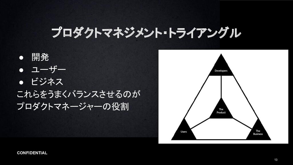 CONFIDENTIAL 13 プロダクトマネジメント・トライアングル ● 開発 ● ユー...