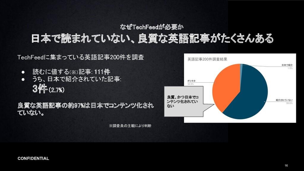 CONFIDENTIAL 16 なぜTechFeedが必要か 日本で読まれていない、良質な英...