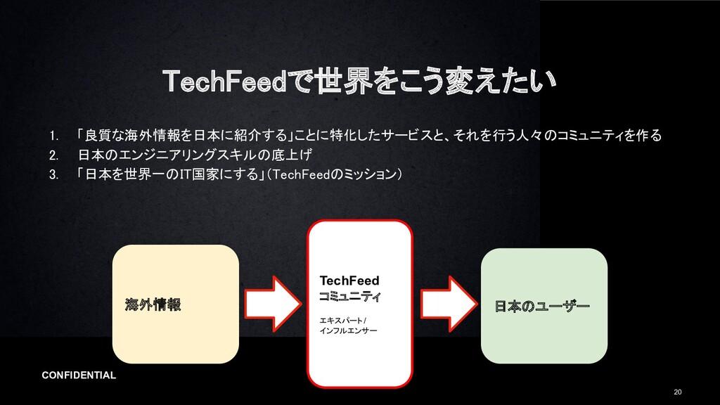 CONFIDENTIAL 1. 「良質な海外情報を日本に紹介する」ことに特化したサービスと、そ...