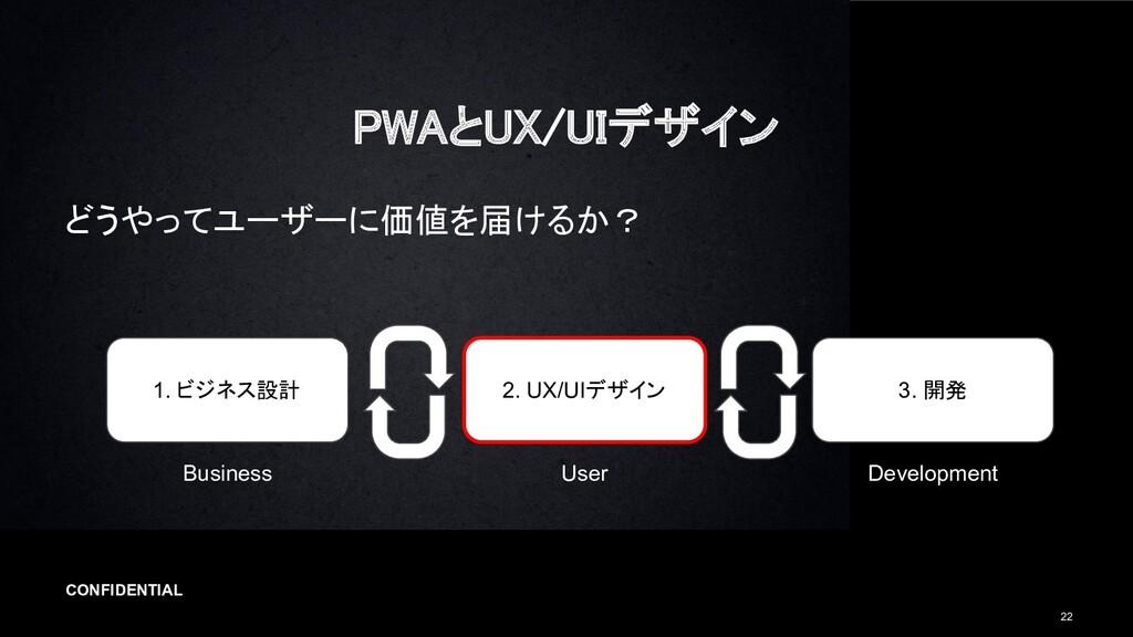 CONFIDENTIAL 22 PWAとUX/UIデザイン どうやってユーザーに価値を届ける...