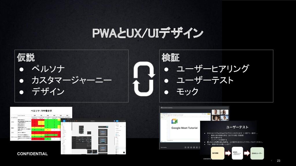CONFIDENTIAL 23 PWAとUX/UIデザイン 仮説 ● ペルソナ ● カス...