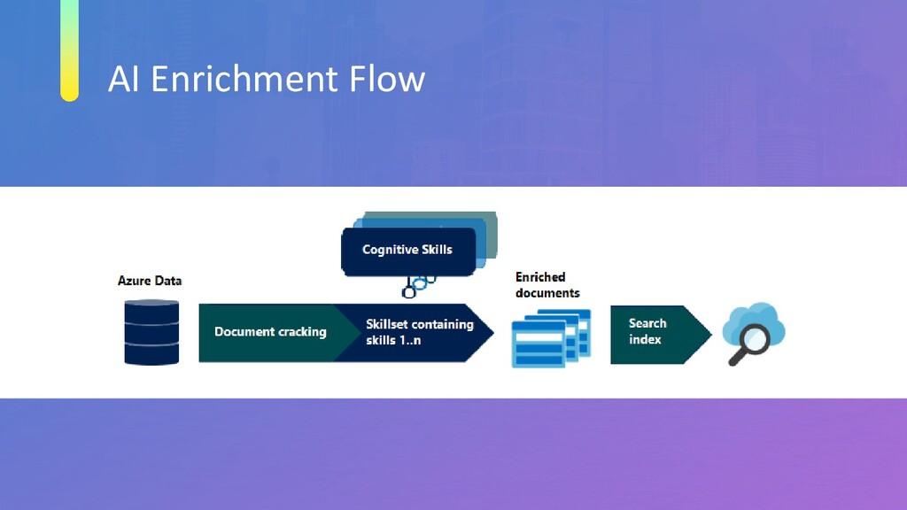 AI Enrichment Flow