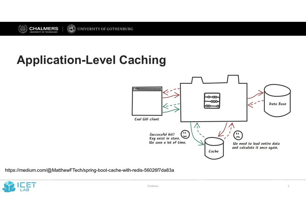 Chalmers !3 Application-Level Caching https://m...