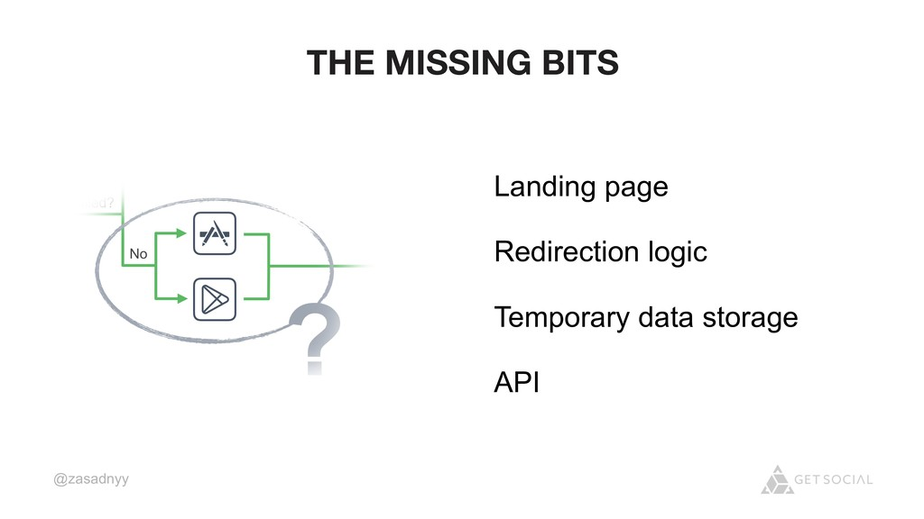 @zasadnyy THE MISSING BITS Landing page Redirec...