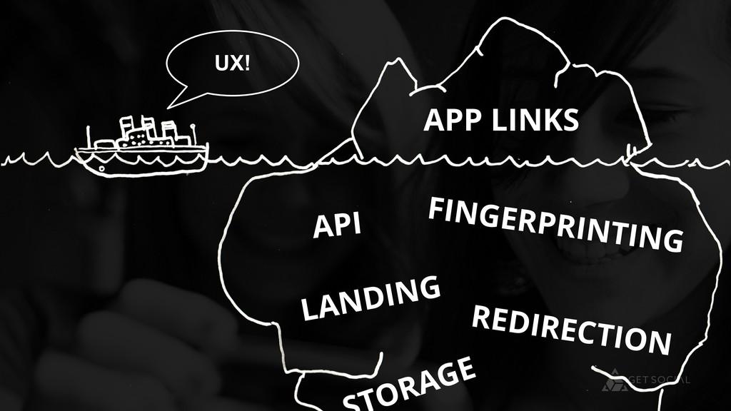 APP LINKS API FINGERPRINTING LANDING REDIRECTIO...